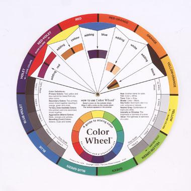 Artist Colour Wheel 1 Unit 241a
